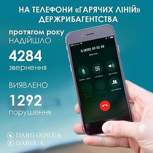 Протягом 2019 року на телефони ''гарячих ліній'' Держрибагентства надійшло 4 284 звернення